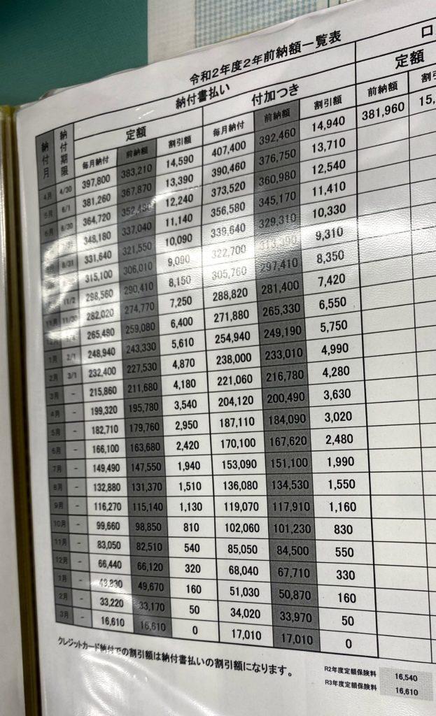 国民年金割引2