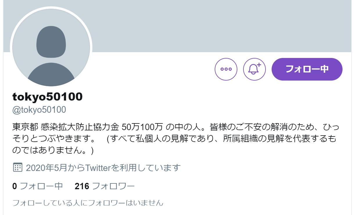 協力金の中の人Twitterアカウント