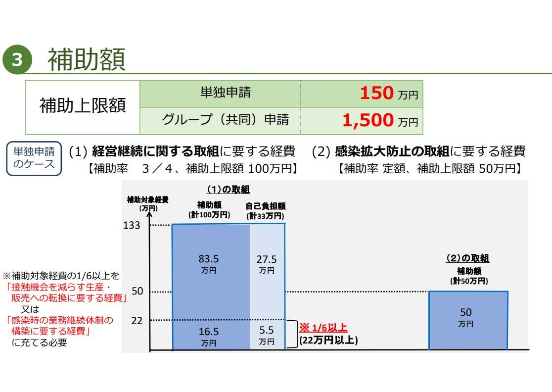 経営継続補助金説明スライド