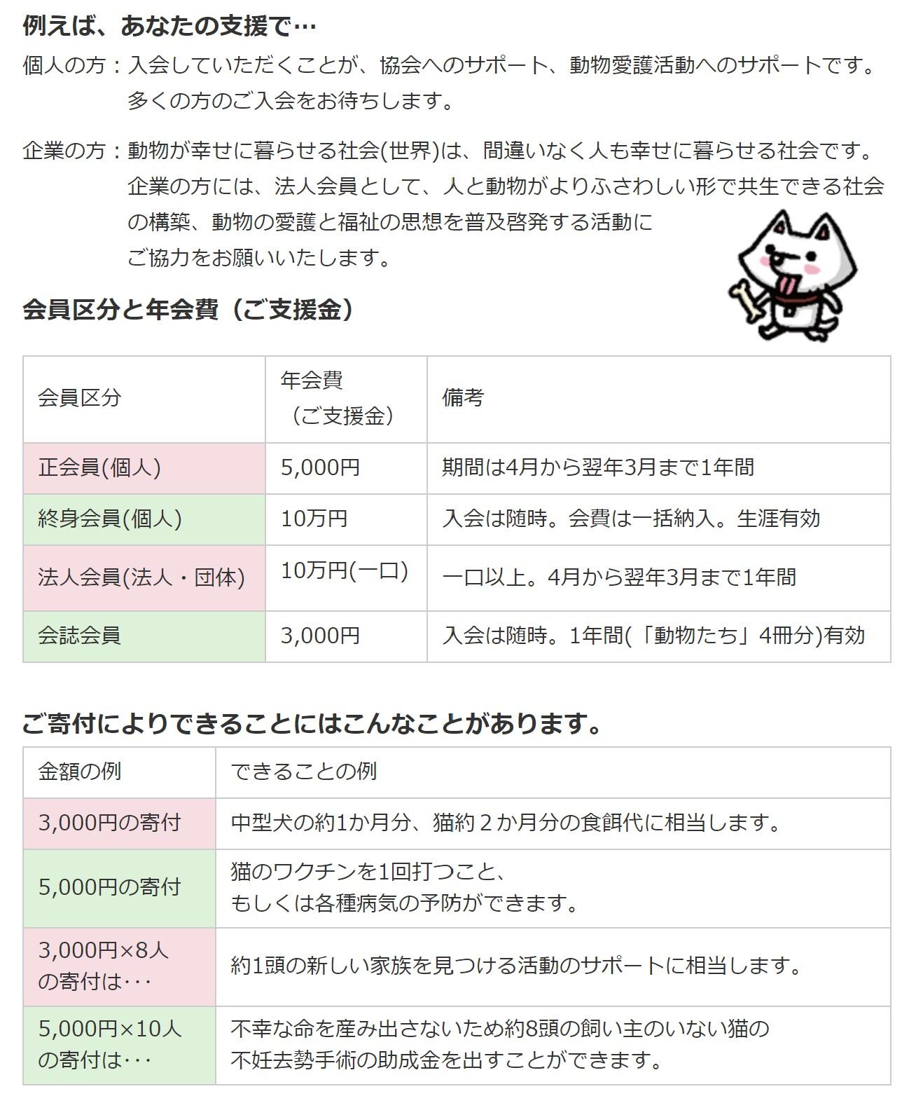日本動物愛護協会への支援