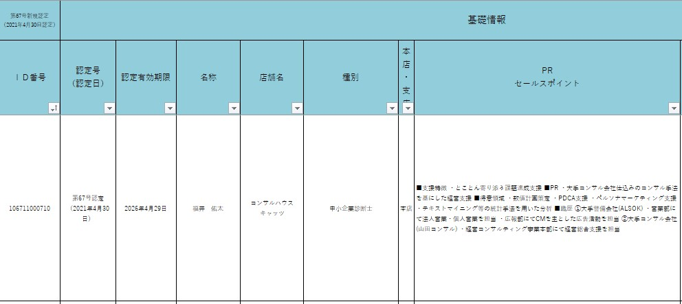 認定支援機関の登録情報