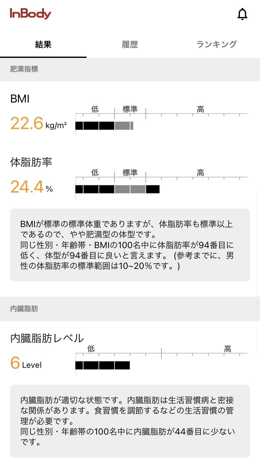 InBody分析結果-202107