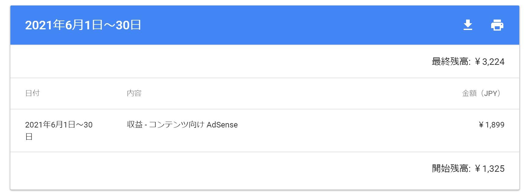 Google AdSenseの収益-202106