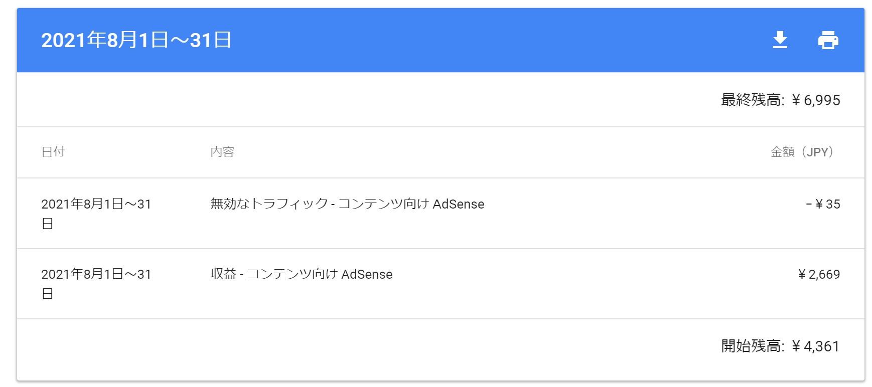 Google AdSenseの収益-202108