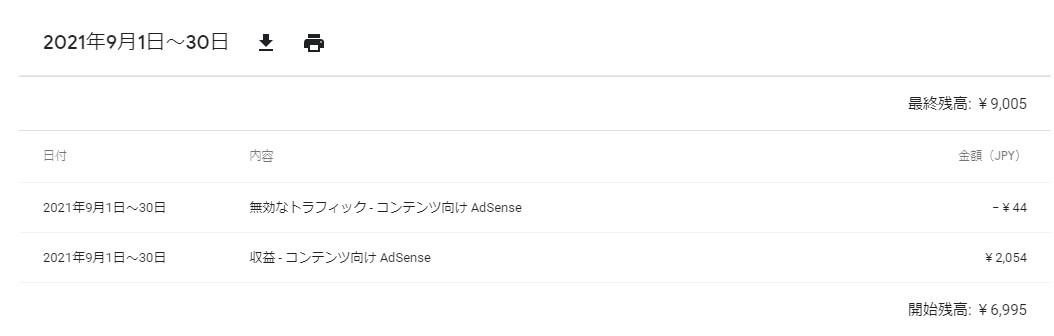 Google AdSenseの収益-202109